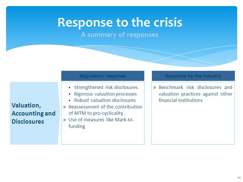 Response to the crisis A summary of responses Valuation, Accounting and Disclosures  Strengthened risk disclosures  Rigorous valuation processes  Robust valuation disclosures » Reassessment of the contribution of MTM to pro-cyclicality » Use of measures like Mark-to- funding » Benchmark risk disclosures and valuation practices against other financial institutions Regulators' responseResponse by the industry 24