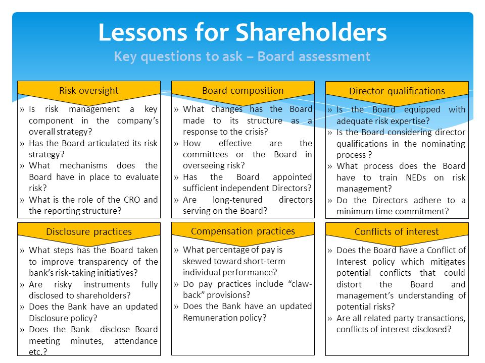 Lessons for Shareholders Key questions to ask – Board assessment » Is risk management a key component in the company's overall strategy? » Has the Boa