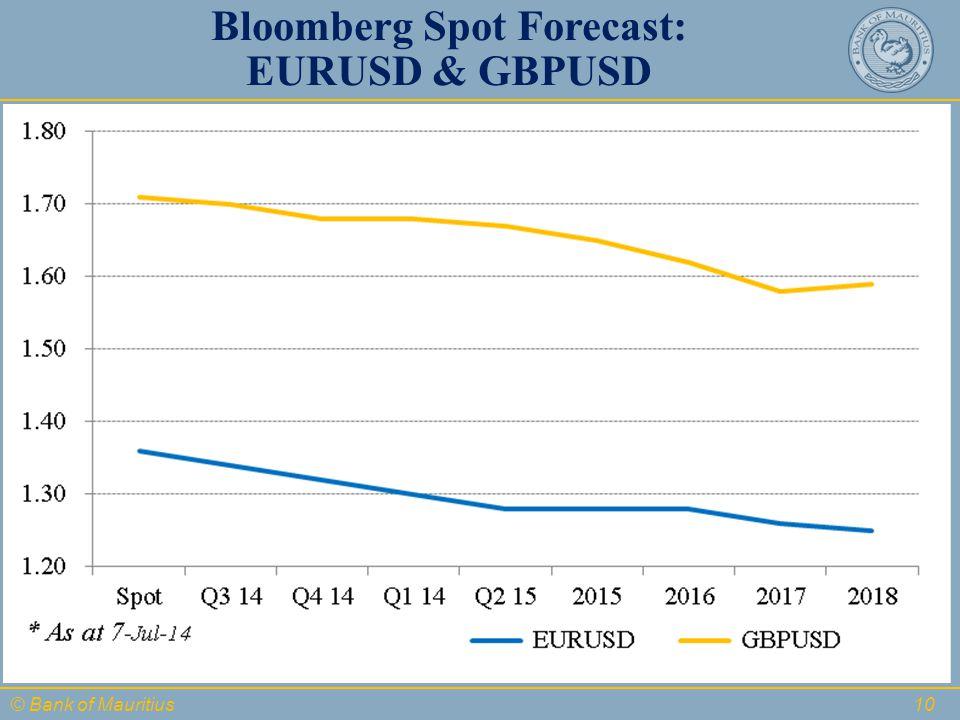 © Bank of Mauritius Bloomberg Spot Forecast: EURUSD & GBPUSD 10