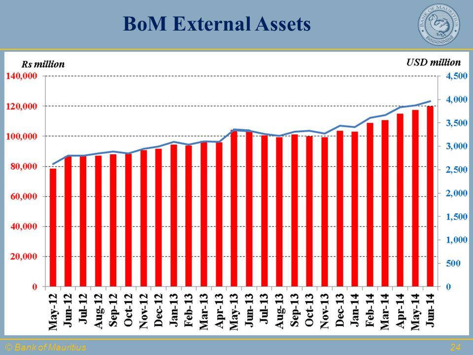 © Bank of Mauritius BoM External Assets 24