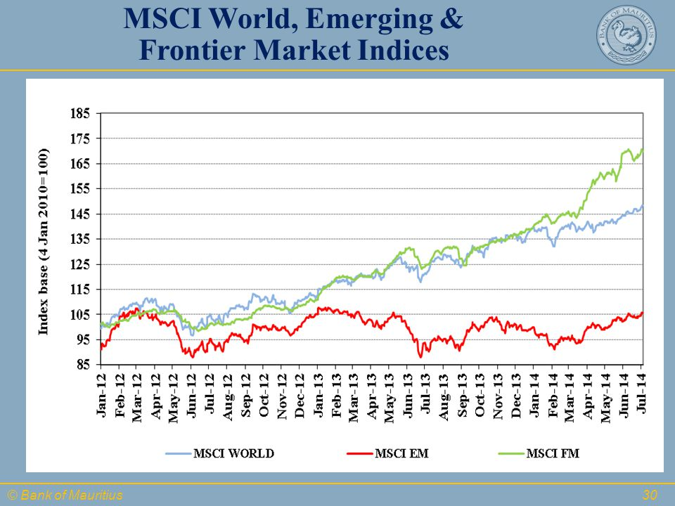 © Bank of Mauritius MSCI World, Emerging & Frontier Market Indices 30