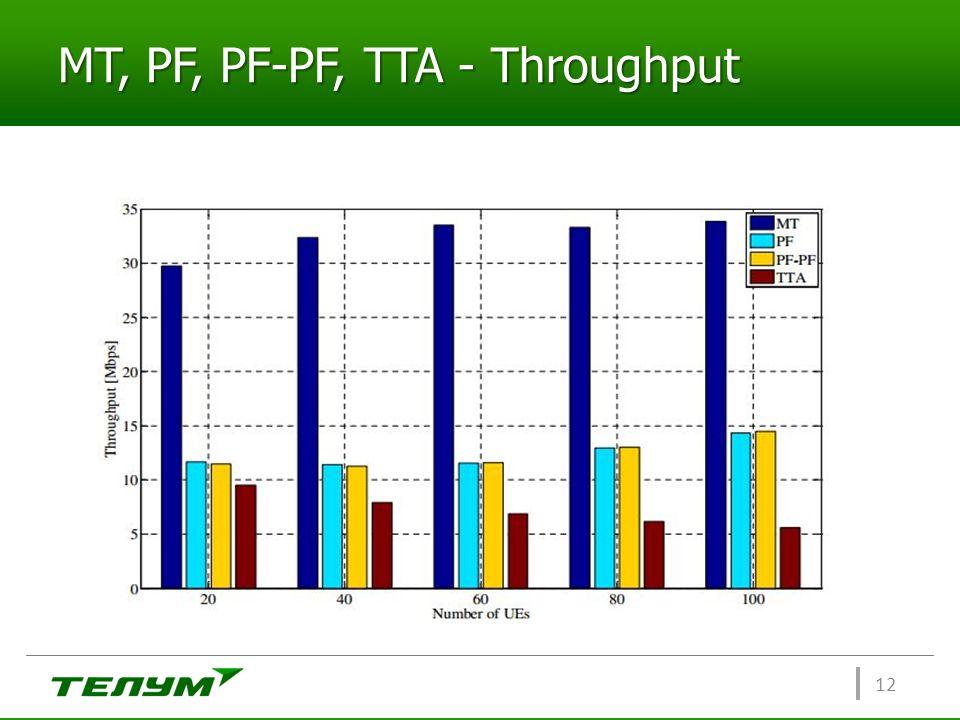 MT, PF, PF-PF, TTA - Throughput 12