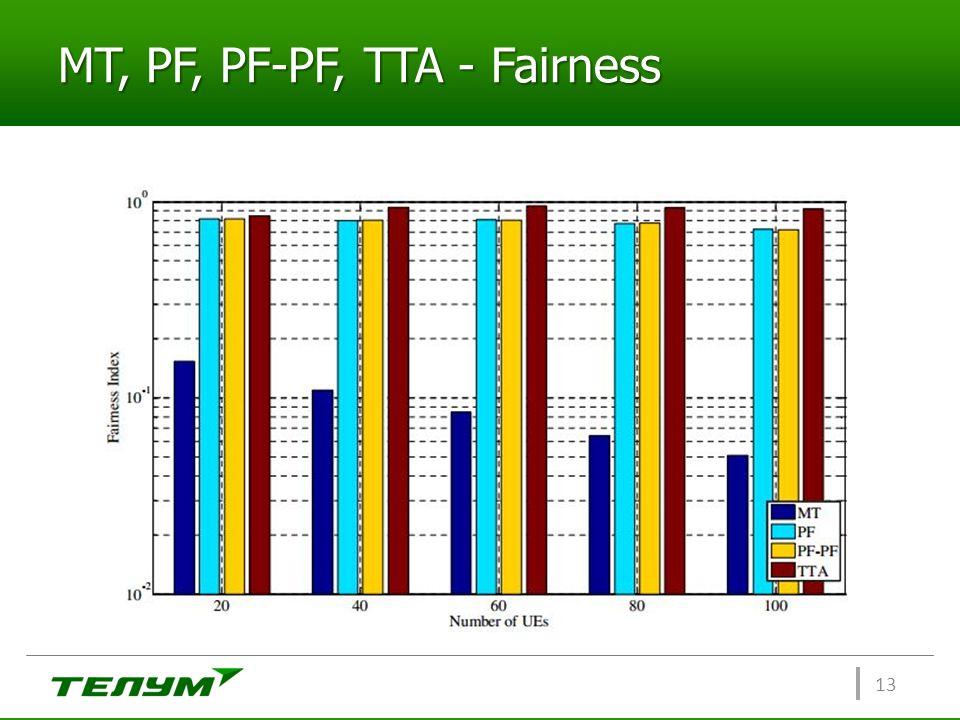 MT, PF, PF-PF, TTA - Fairness 13