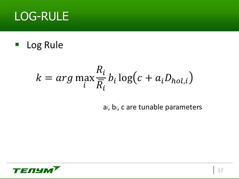 LOG-RULE 17  Log Rule a i, b i, c are tunable parameters