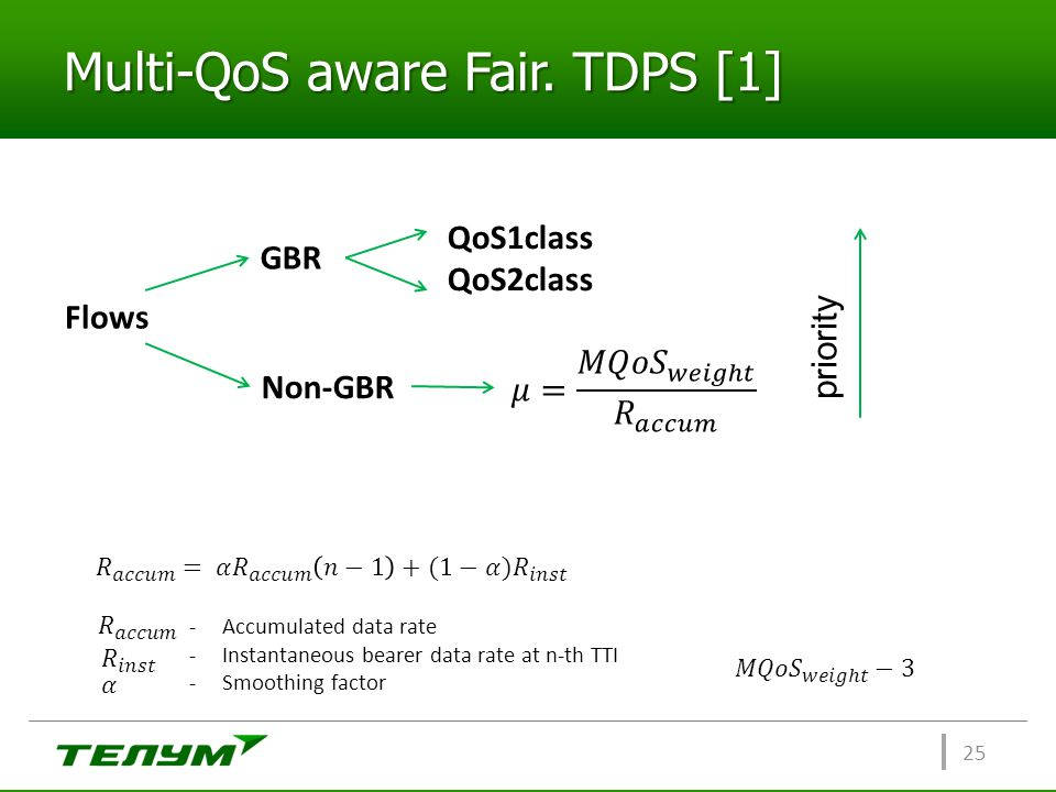 Multi-QoS aware Fair. TDPS [1] 25 Flows GBR Non-GBR QoS1class QoS2class priority -Accumulated data rate -Instantaneous bearer data rate at n-th TTI -S
