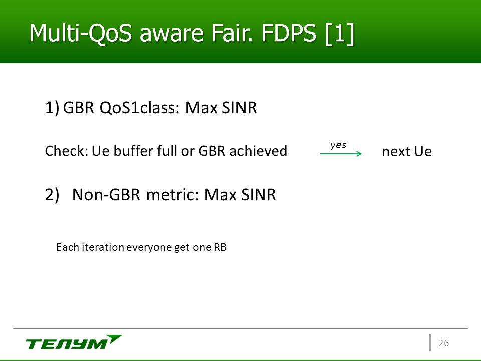 Multi-QoS aware Fair. FDPS [1] 26 1)GBR QoS1class: Max SINR Check: Ue buffer full or GBR achieved 2)Non-GBR metric: Max SINR yes next Ue Each iteratio