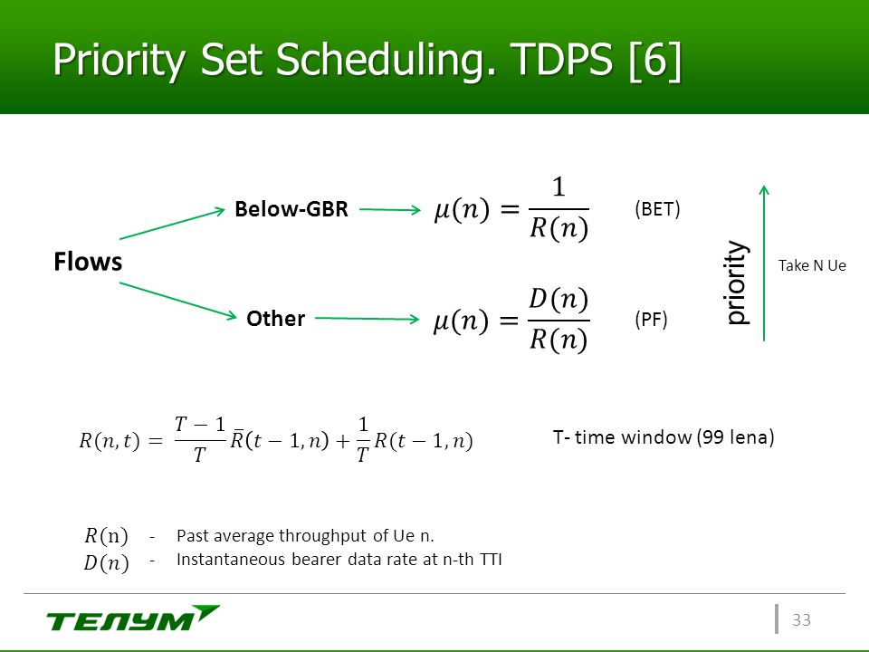 Priority Set Scheduling. TDPS [6] 33 Flows Below-GBR Other priority -Past average throughput of Ue n. -Instantaneous bearer data rate at n-th TTI (BET
