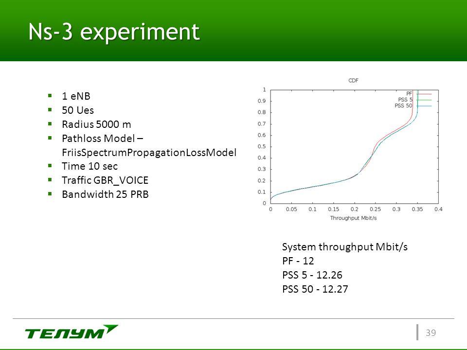 Ns-3 experiment 39  1 eNB  50 Ues  Radius 5000 m  Pathloss Model – FriisSpectrumPropagationLossModel  Time 10 sec  Traffic GBR_VOICE  Bandwidth