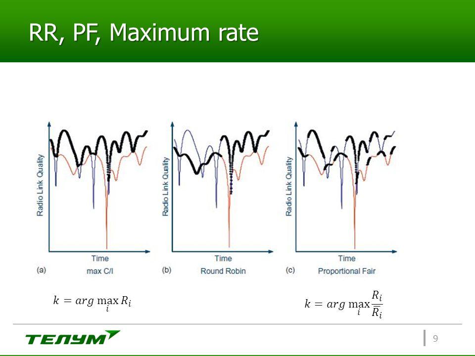 RR, PF, Maximum rate 9