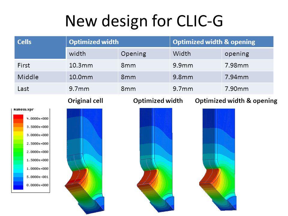 New design for CLIC-G CellsOptimized widthOptimized width & opening widthOpeningWidthopening First10.3mm8mm9.9mm7.98mm Middle10.0mm8mm9.8mm7.94mm Last9.7mm8mm9.7mm7.90mm Original cellOptimized widthOptimized width & opening