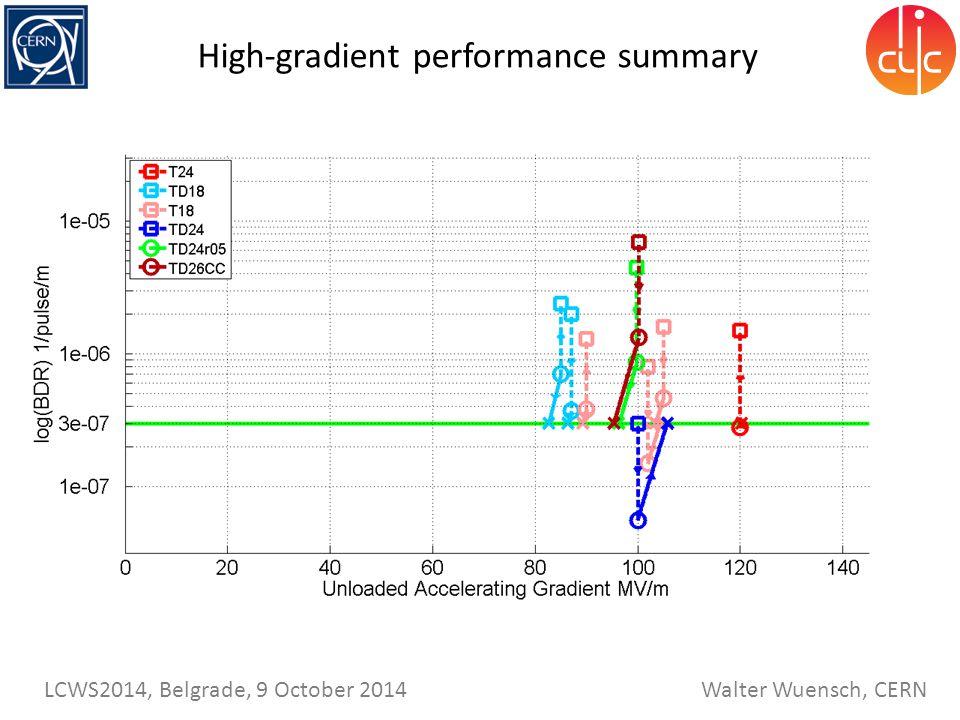 Walter Wuensch, CERN LCWS2014, Belgrade, 9 October 2014 High-gradient performance summary