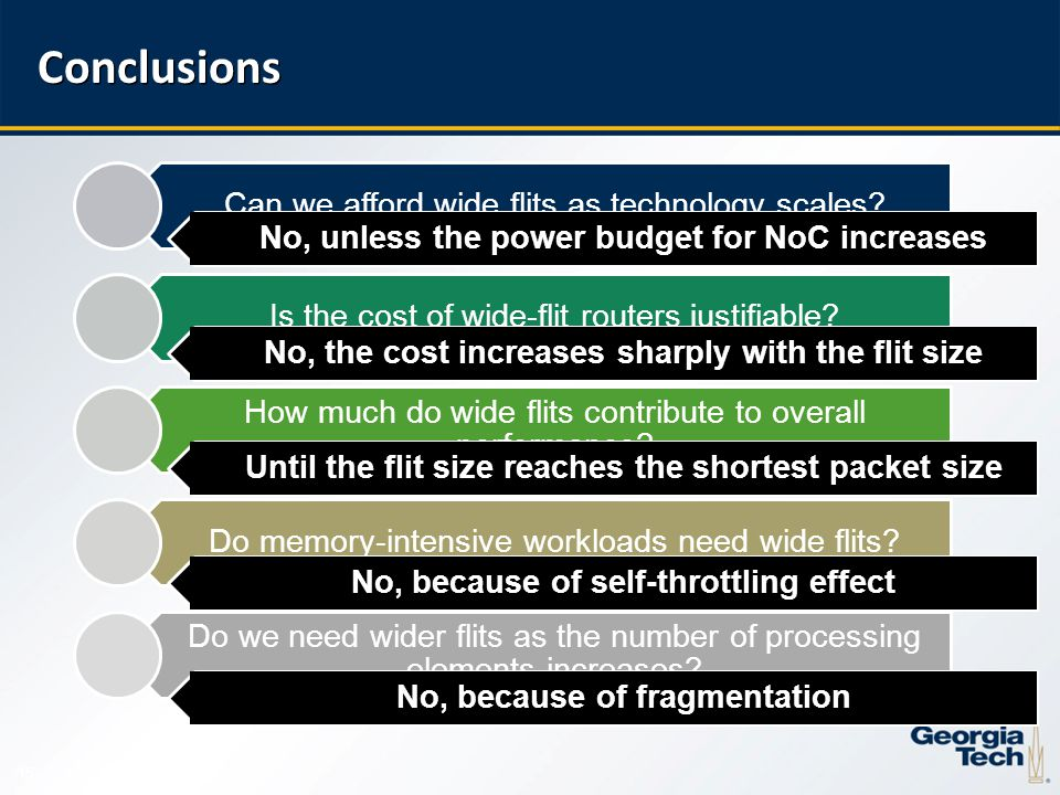 15 Conclusions Can we afford wide flits as technology scales? Is the cost of wide-flit routers justifiable? How much do wide flits contribute to overa