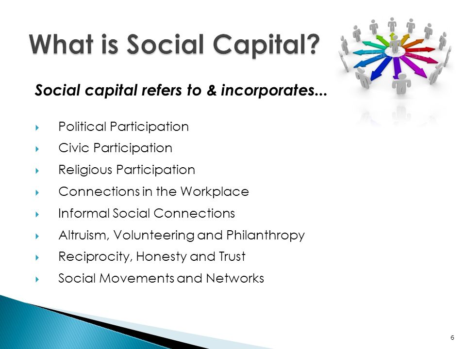 Social capital refers to & incorporates...  Political Participation  Civic Participation  Religious Participation  Connections in the Workplace 