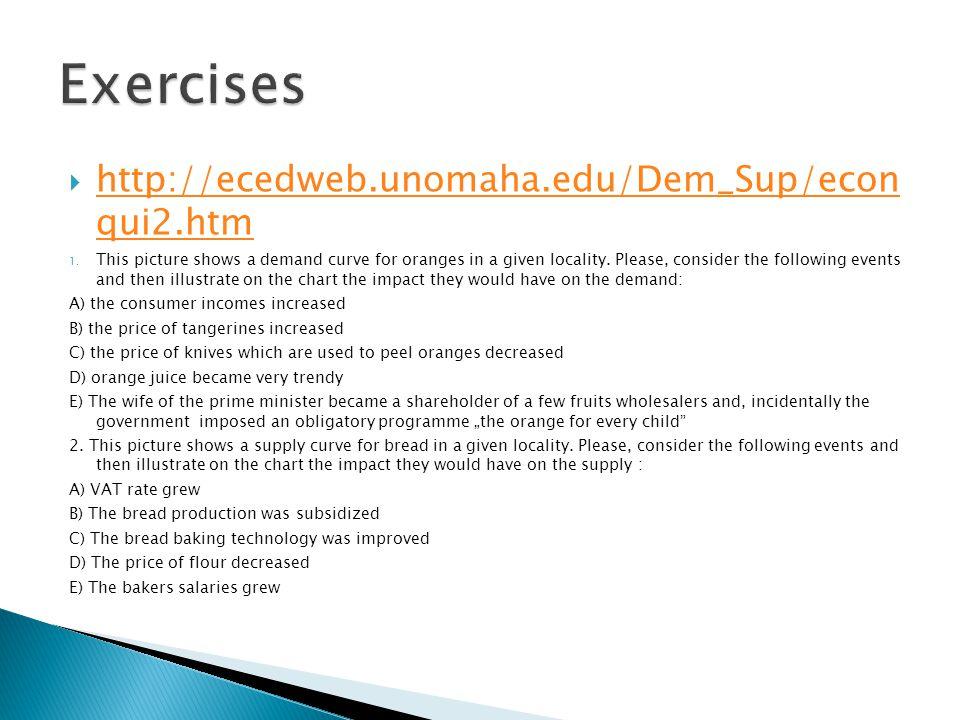  http://ecedweb.unomaha.edu/Dem_Sup/econ qui2.htm http://ecedweb.unomaha.edu/Dem_Sup/econ qui2.htm 1. This picture shows a demand curve for oranges i