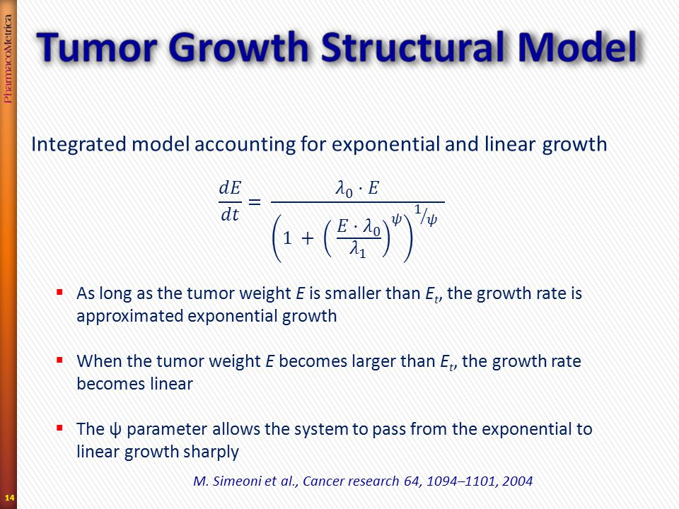 14 M. Simeoni et al., Cancer research 64, 1094–1101, 2004 Integrated model accounting for exponential and linear growth  As long as the tumor weight