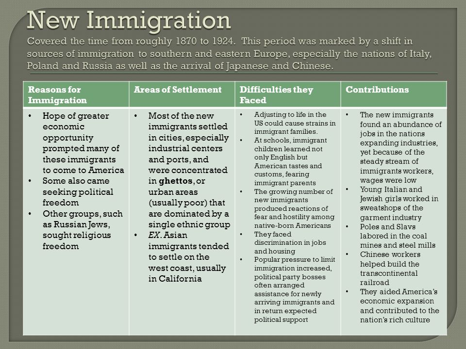 Reasons for Immigration Areas of SettlementDifficulties they Faced Contributions Hope of greater economic opportunity prompted many of these immigrant