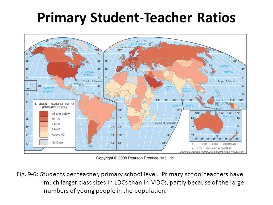 Primary Student-Teacher Ratios Fig. 9-6: Students per teacher, primary school level. Primary school teachers have much larger class sizes in LDCs than