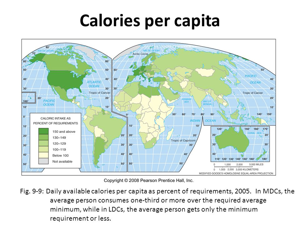 Calories per capita Fig. 9-9: Daily available calories per capita as percent of requirements, 2005. In MDCs, the average person consumes one-third or