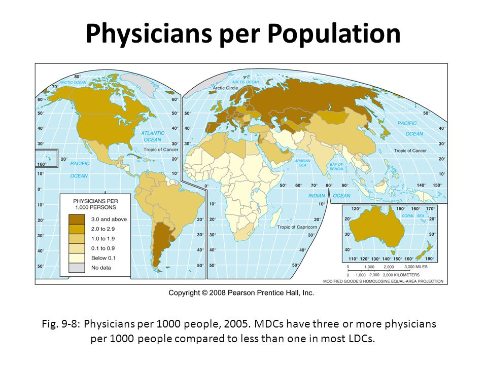 Physicians per Population Fig. 9-8: Physicians per 1000 people, 2005. MDCs have three or more physicians per 1000 people compared to less than one in