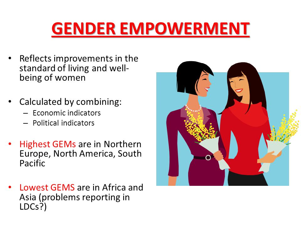 GENDER EMPOWERMENT Reflects improvements in the standard of living and well- being of women Calculated by combining: – Economic indicators – Political