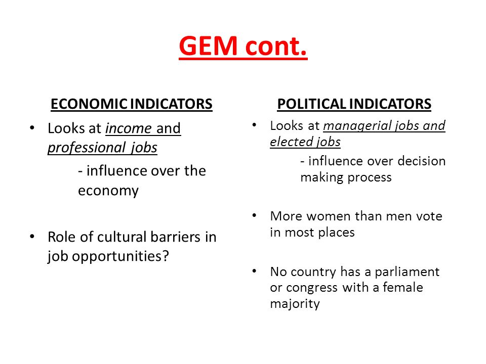 GEM cont. ECONOMIC INDICATORS Looks at income and professional jobs - influence over the economy Role of cultural barriers in job opportunities? POLIT