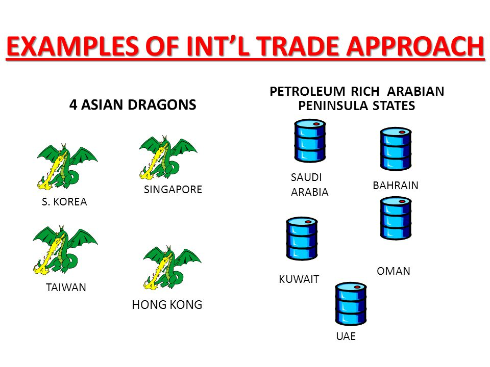EXAMPLES OF INT'L TRADE APPROACH 4 ASIAN DRAGONS PETROLEUM RICH ARABIAN PENINSULA STATES S. KOREA SINGAPORE TAIWAN HONG KONG SAUDI ARABIA BAHRAIN KUWA