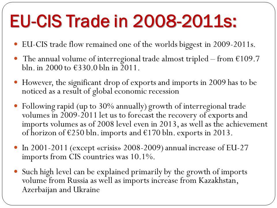 Picture 1 – Interregional EU-27-CIS trade in 2001-2011, bln. €