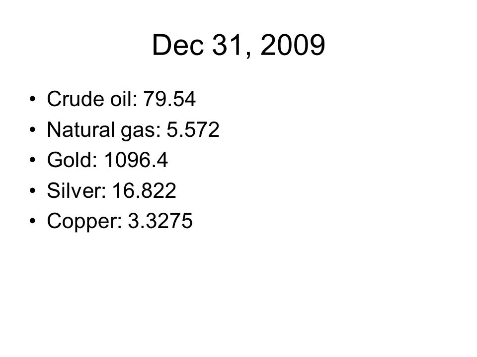 Dec 31, 2009 Crude oil: 79.54 Natural gas: 5.572 Gold: 1096.4 Silver: 16.822 Copper: 3.3275