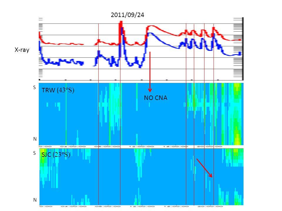 NO CNA TRW ( 43ºS) SJC ( 23ºS) SNSNSNSN X-ray 2011/09/24