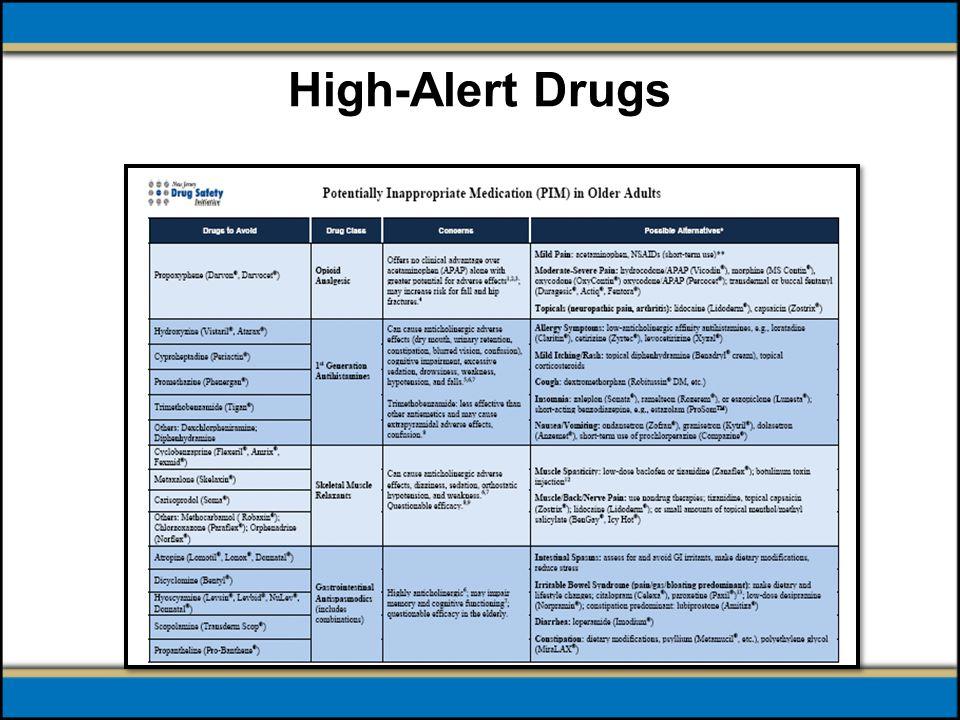 High-Alert Drugs