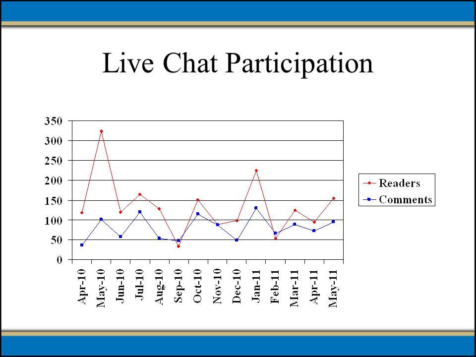 Live Chat Participation