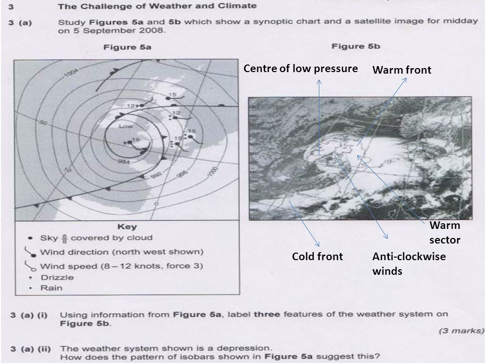 Warm front Cold front Centre of low pressure Warm sector Anti-clockwise winds