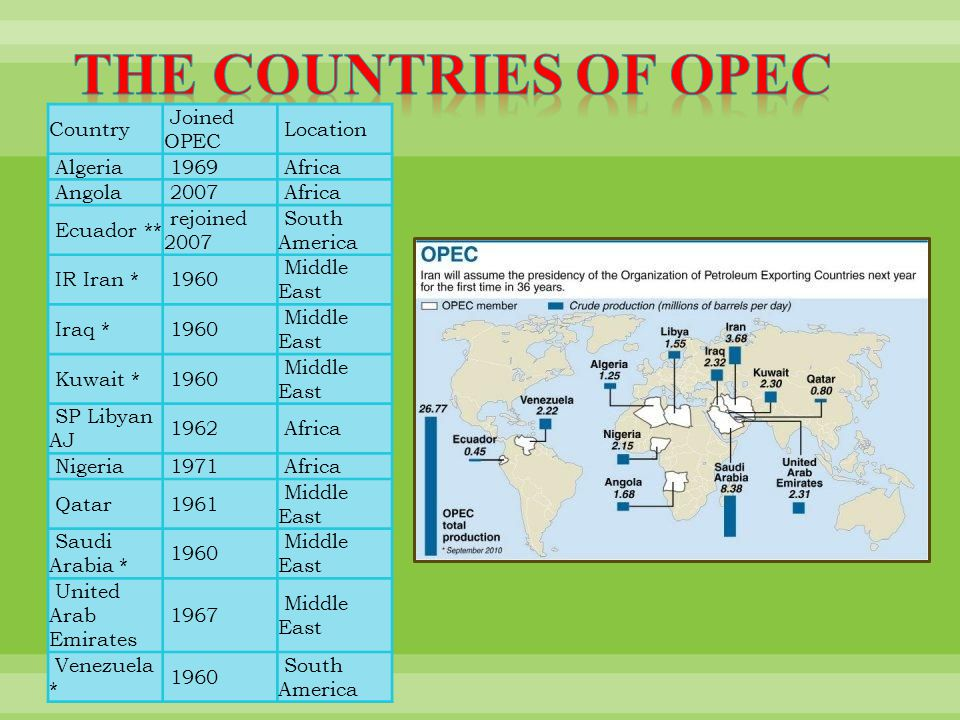  Main natural resource of OPEC countries is oil.