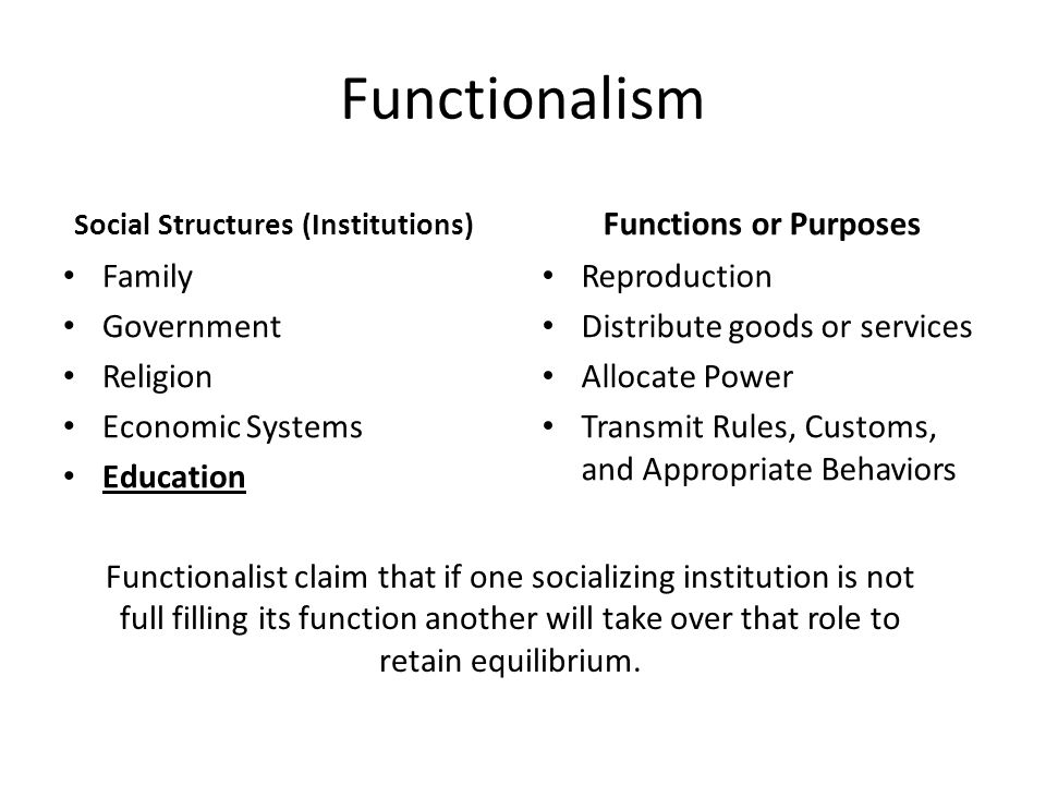 Functionalism Social Structures (Institutions) Family Government Religion Economic Systems Education Functions or Purposes Reproduction Distribute goo