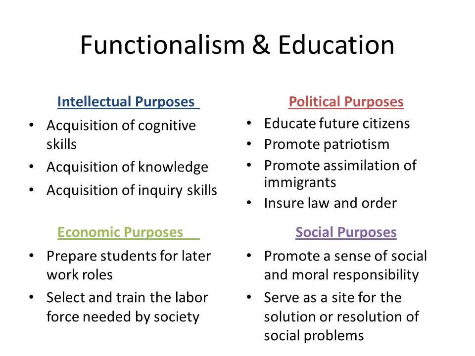 Functionalism & Education Intellectual Purposes Acquisition of cognitive skills Acquisition of knowledge Acquisition of inquiry skills Political Purpo
