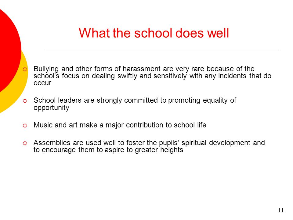 11 What the school does well  Bullying and other forms of harassment are very rare because of the school's focus on dealing swiftly and sensitively with any incidents that do occur  School leaders are strongly committed to promoting equality of opportunity  Music and art make a major contribution to school life  Assemblies are used well to foster the pupils' spiritual development and to encourage them to aspire to greater heights
