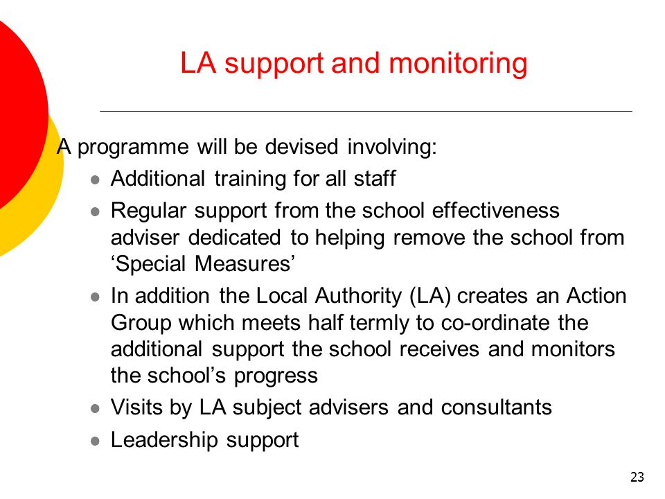 23 LA support and monitoring A programme will be devised involving: Additional training for all staff Regular support from the school effectiveness adviser dedicated to helping remove the school from 'Special Measures' In addition the Local Authority (LA) creates an Action Group which meets half termly to co-ordinate the additional support the school receives and monitors the school's progress Visits by LA subject advisers and consultants Leadership support