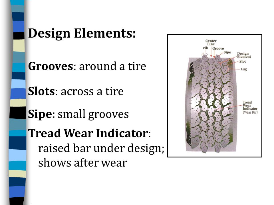 Design Elements: Grooves: around a tire Sipe: small grooves Slots: across a tire Tread Wear Indicator: raised bar under design; shows after wear
