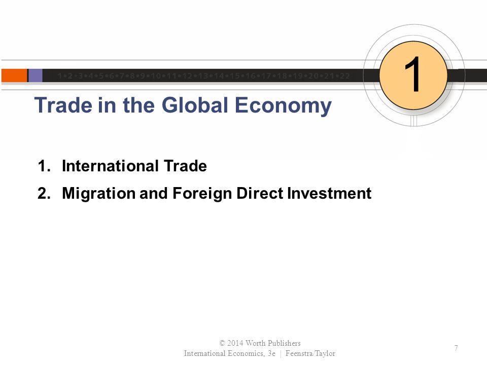 1 International Trade The Basics of World Trade - Terminology export import trade balance – trade surplus – trade deficit bilateral trade balance © 2014 Worth Publishers International Economics, 3e   Feenstra/Taylor 8