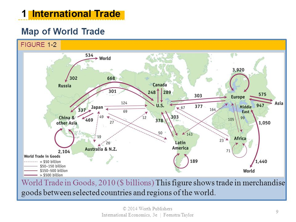 © 2014 Worth Publishers International Economics, 3e   Feenstra/Taylor 10 APPLICATION Is Trade Today Different from the Past.