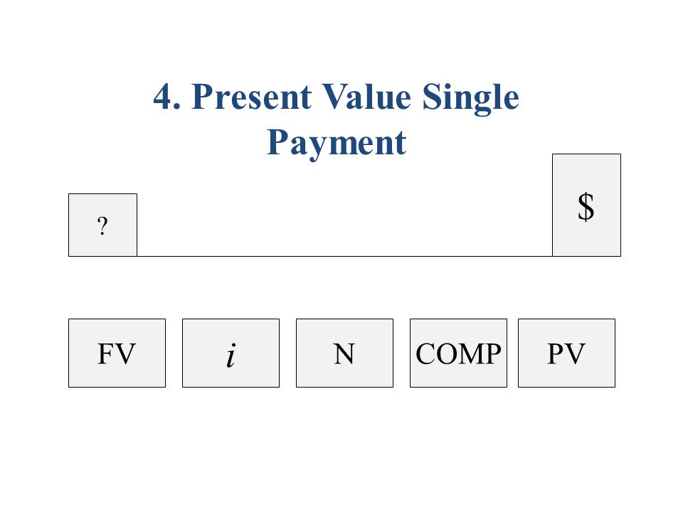 $ ? 4. Present Value Single Payment PVFV i NCOMP