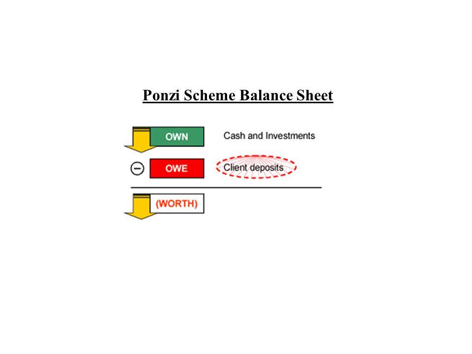 Ponzi Scheme Balance Sheet