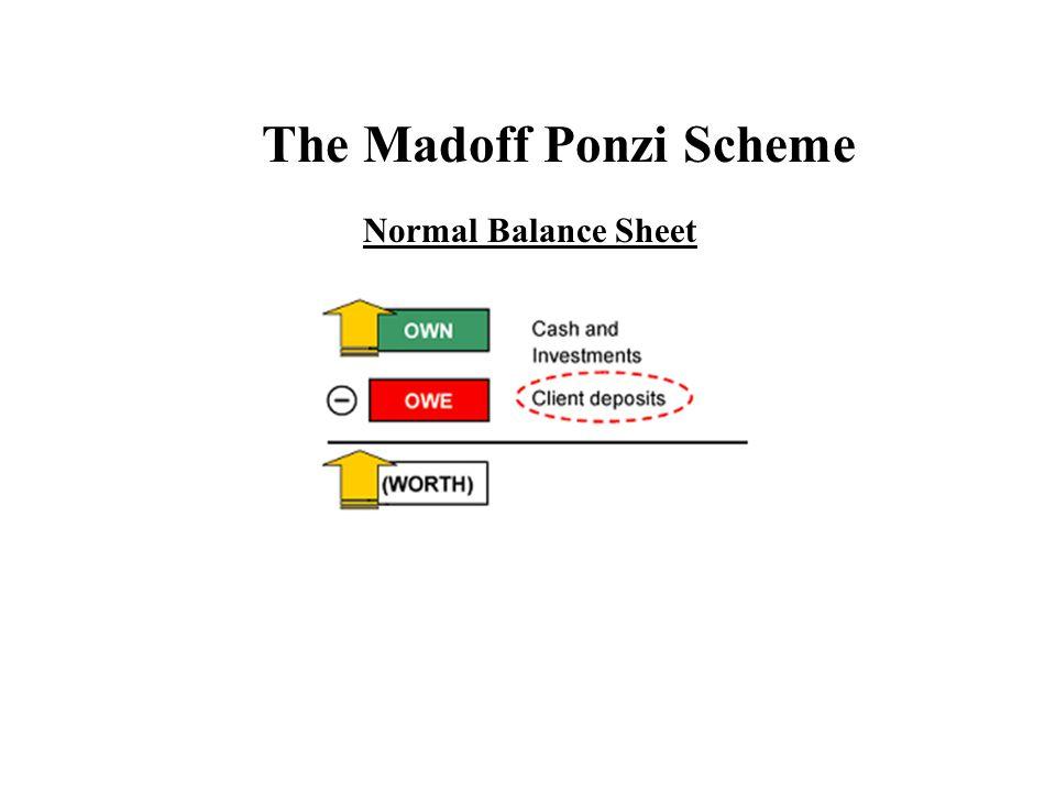 The Madoff Ponzi Scheme Normal Balance Sheet