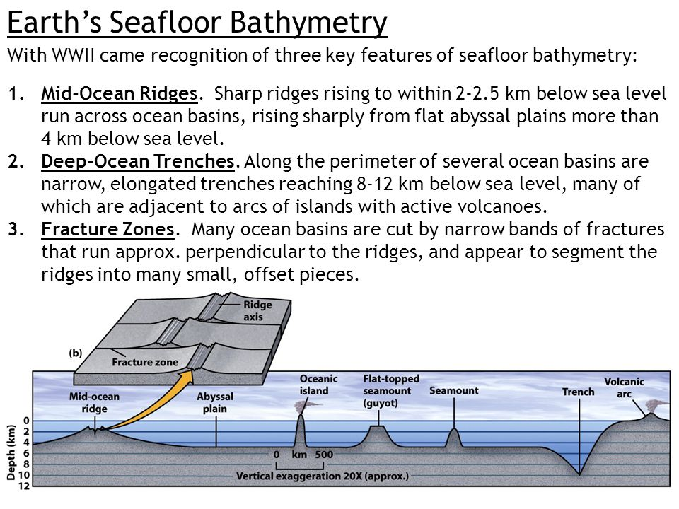 Earth's Seafloor Bathymetry With WWII came recognition of three key features of seafloor bathymetry: 1.Mid-Ocean Ridges. Sharp ridges rising to within