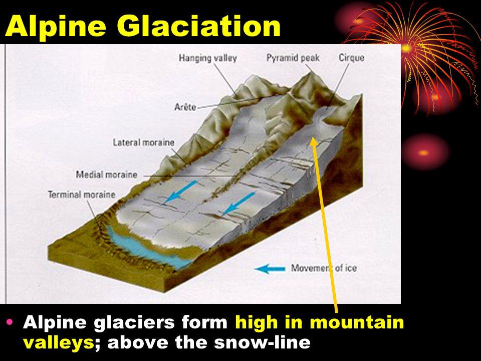 B C D E A Alpine Glaciation