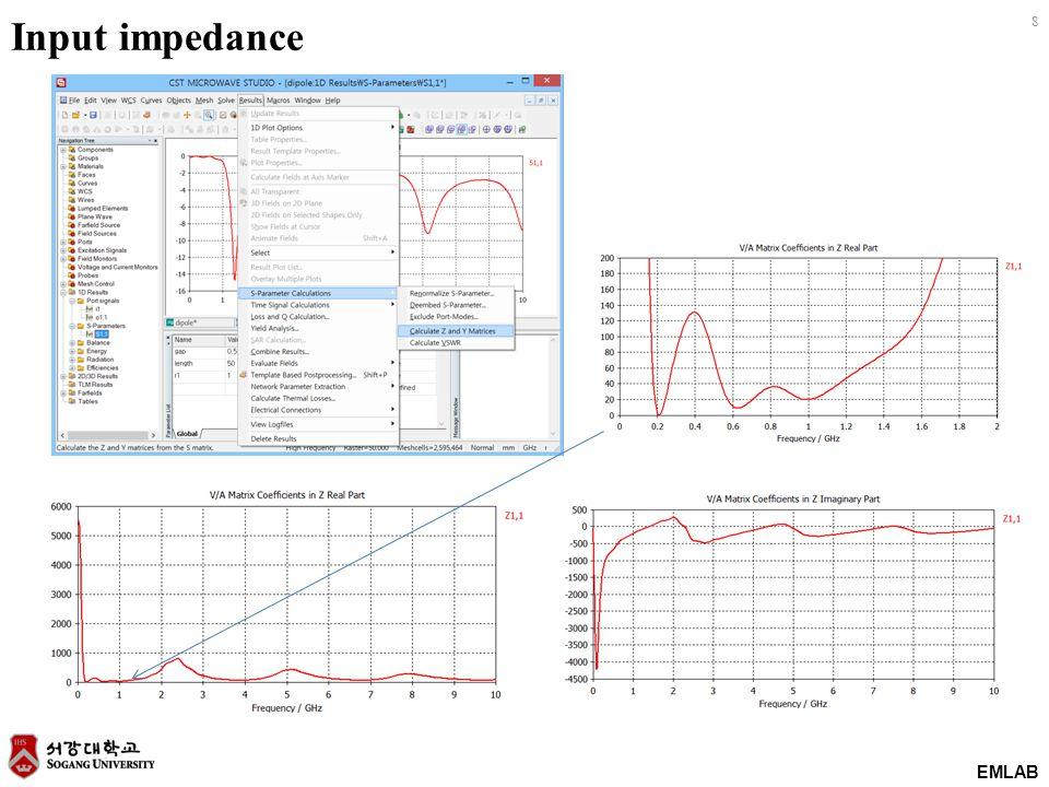 EMLAB 8 Input impedance