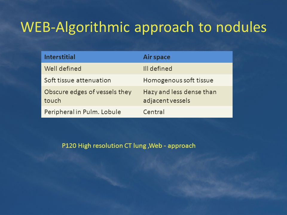 WEB-Algorithmic approach to nodules InterstitialAir space Well definedIll defined Soft tissue attenuationHomogenous soft tissue Obscure edges of vesse