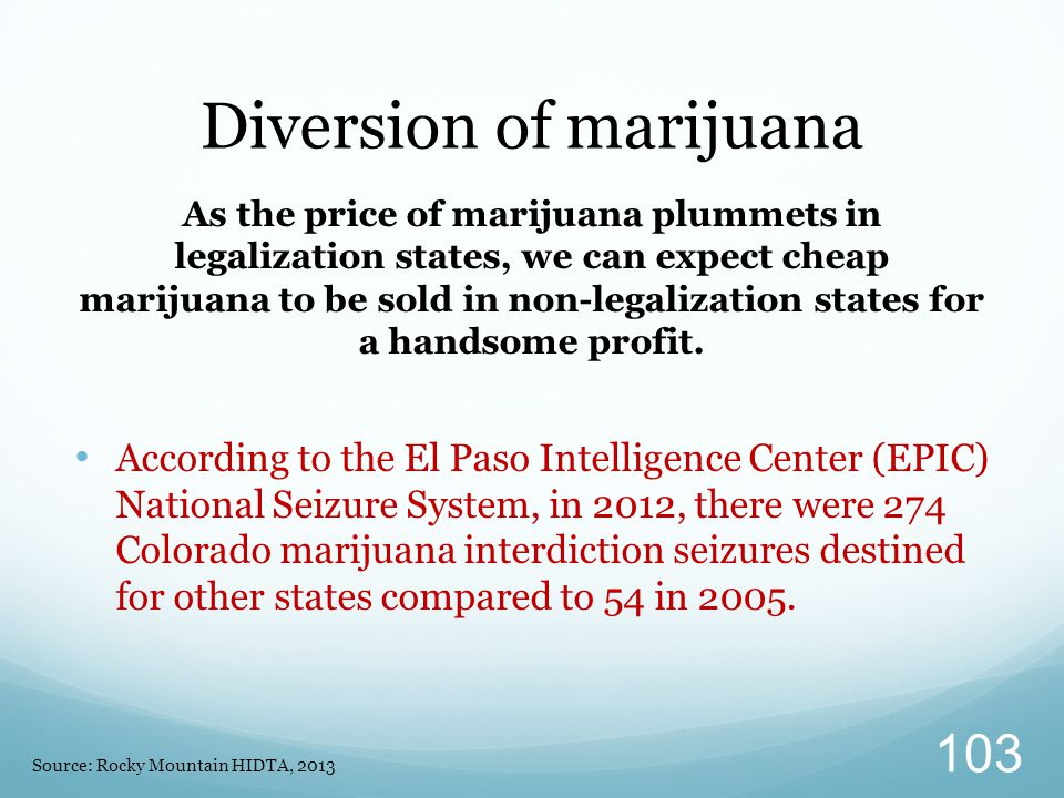 As the price of marijuana plummets in legalization states, we can expect cheap marijuana to be sold in non-legalization states for a handsome profit.