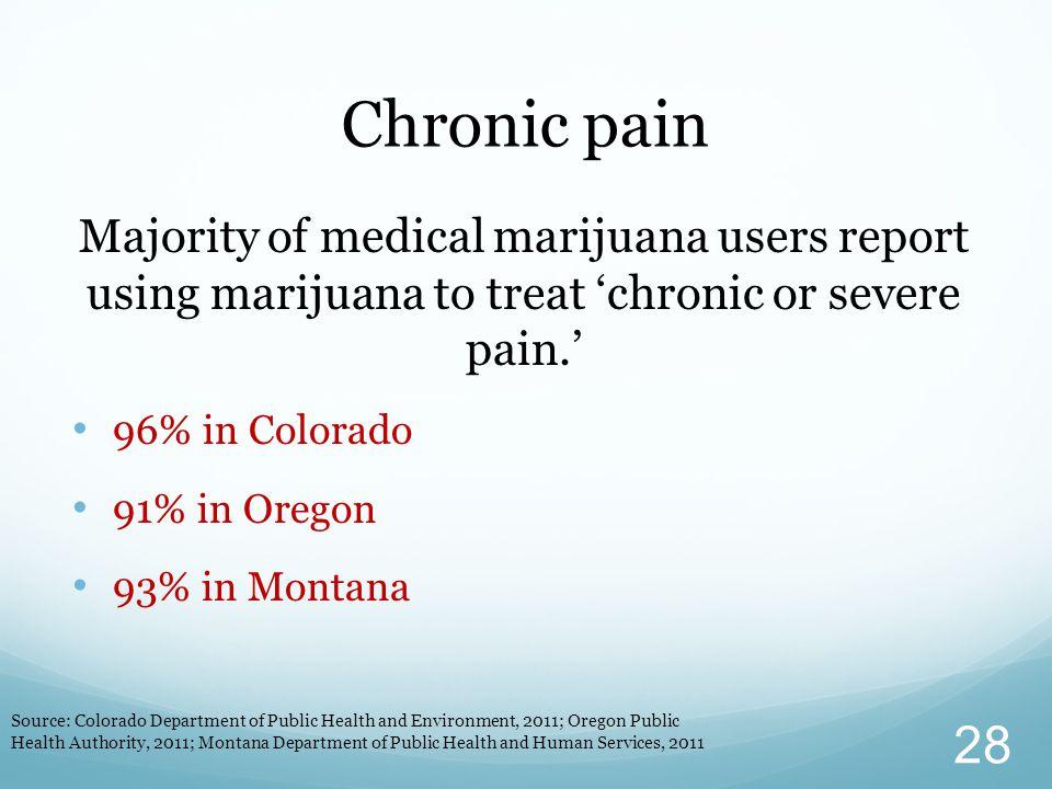 Majority of medical marijuana users report using marijuana to treat 'chronic or severe pain.' 96% in Colorado 91% in Oregon 93% in Montana Chronic pai