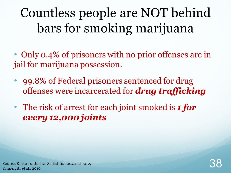 Only 0.4% of prisoners with no prior offenses are in jail for marijuana possession. 99.8% of Federal prisoners sentenced for drug offenses were incarc